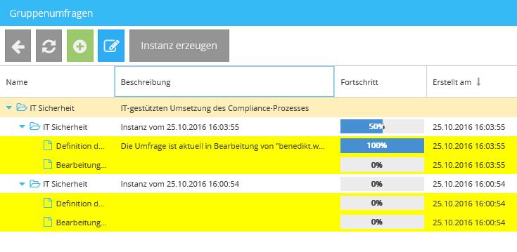 Live-Angabe des Fortschritts bearbeiteter Umfragen in einer Übersicht.