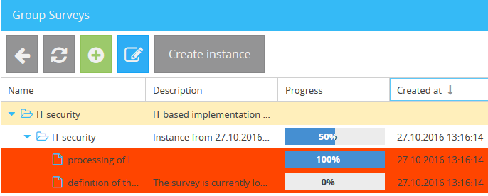 Live overview of the progress of performed surveys.